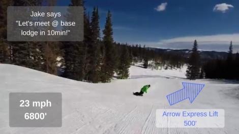 AR snowboarding